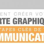 La communication en médiathèque 3
