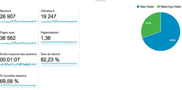 statistiques_audience