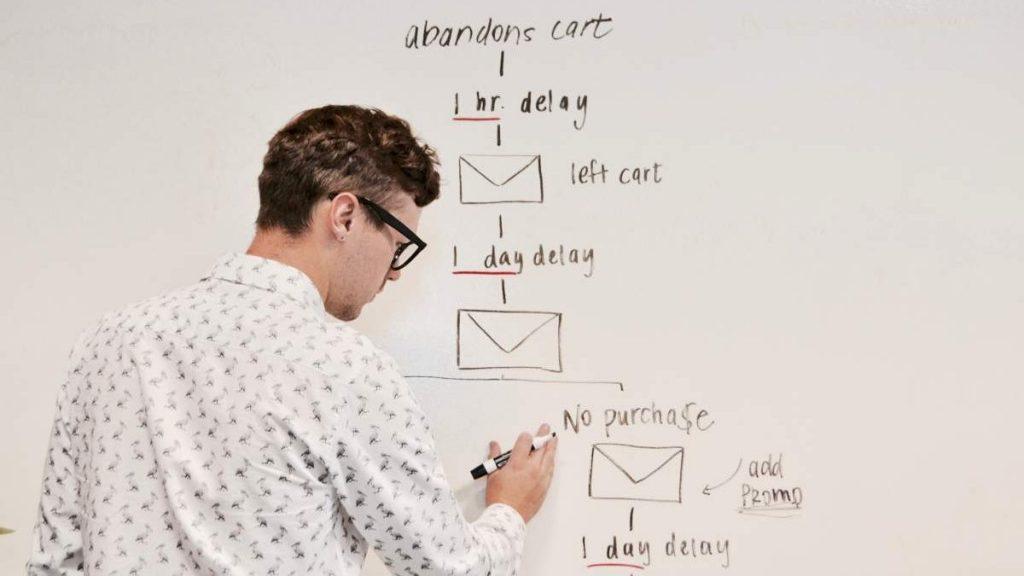 5 questions essentielles pour votre plan marketing 1